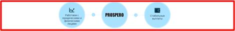 Prospero