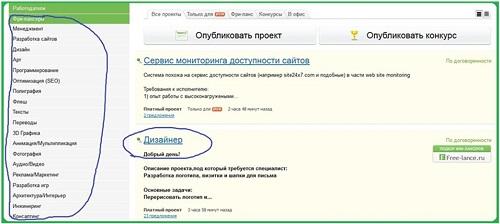 Free-lance.ru. Тематика и заказ